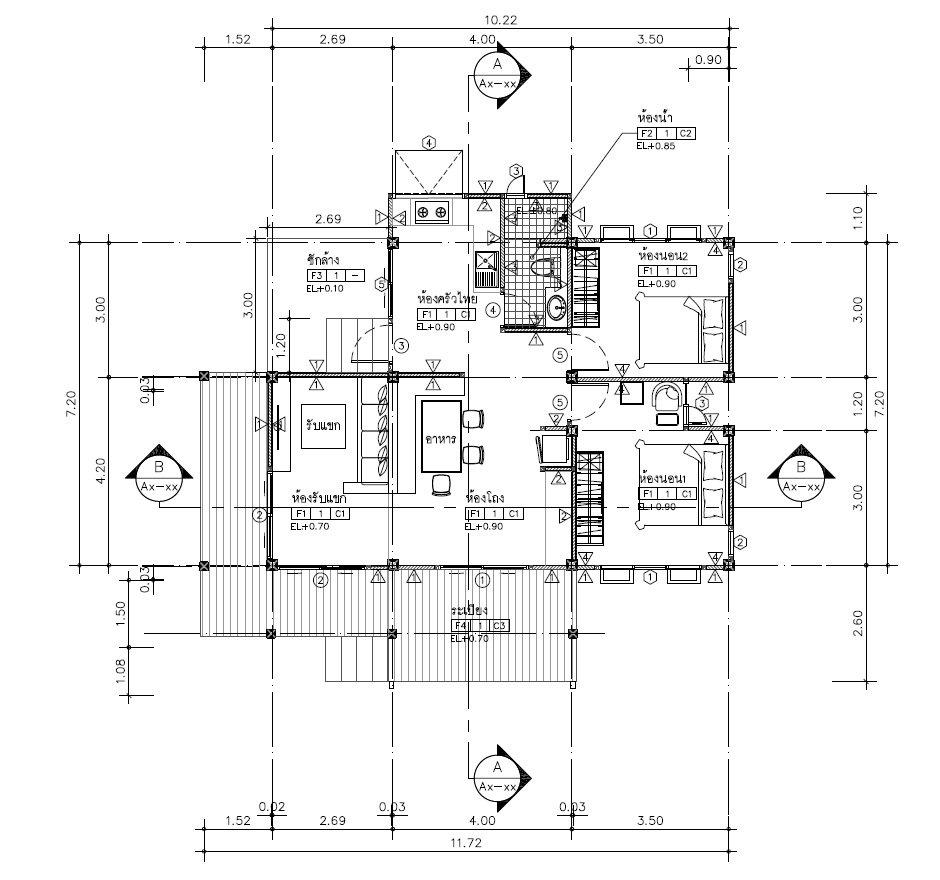 บ้านขนาดเล็ก สไตล์โมเดิร์นลอฟท์ กลางไร่ ในงบ 1 ล้านนิดๆ